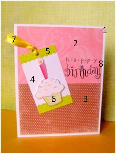 Make your own birthday cards make easy birthday cards with our free making birthday cards cupcake m4hsunfo Gallery